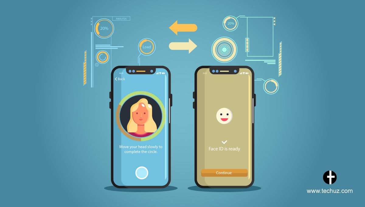 iPhone X Face ID – The Future of Smartphone Biometrics