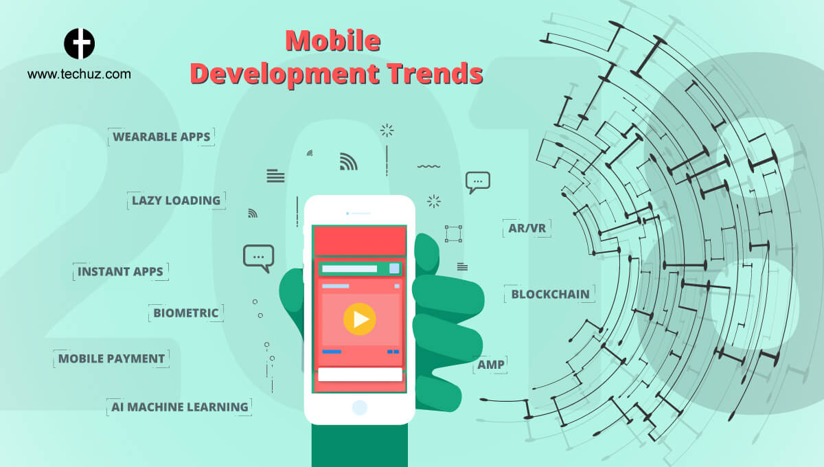 Top mobile app development trends in 2018 - Mobel trends 2018 ...