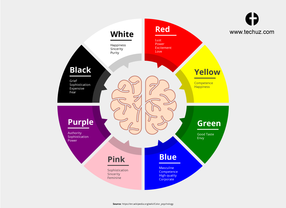 colors in website design
