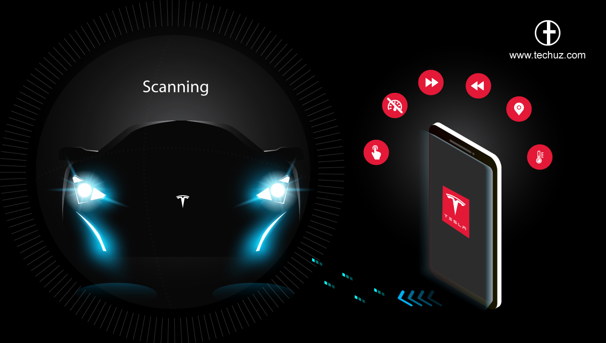 Tesla Mobile App – A Peep into the Future of Automobile IOT
