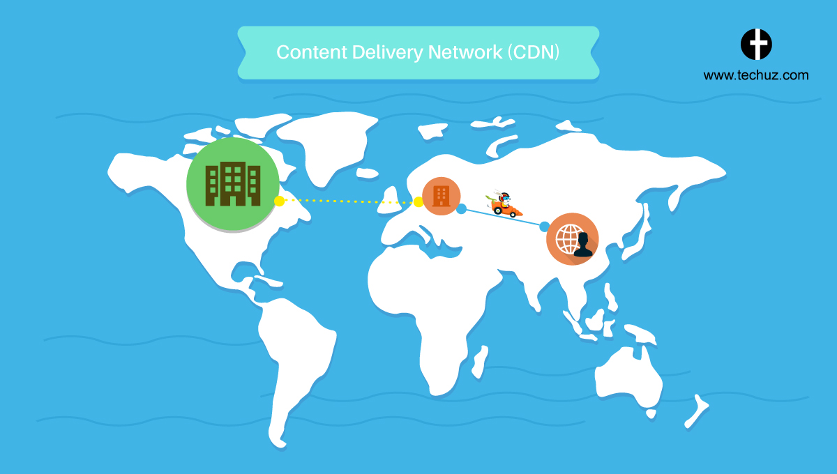 What is Content Delivery Network (CDN)? What are the Benefits of CDN?