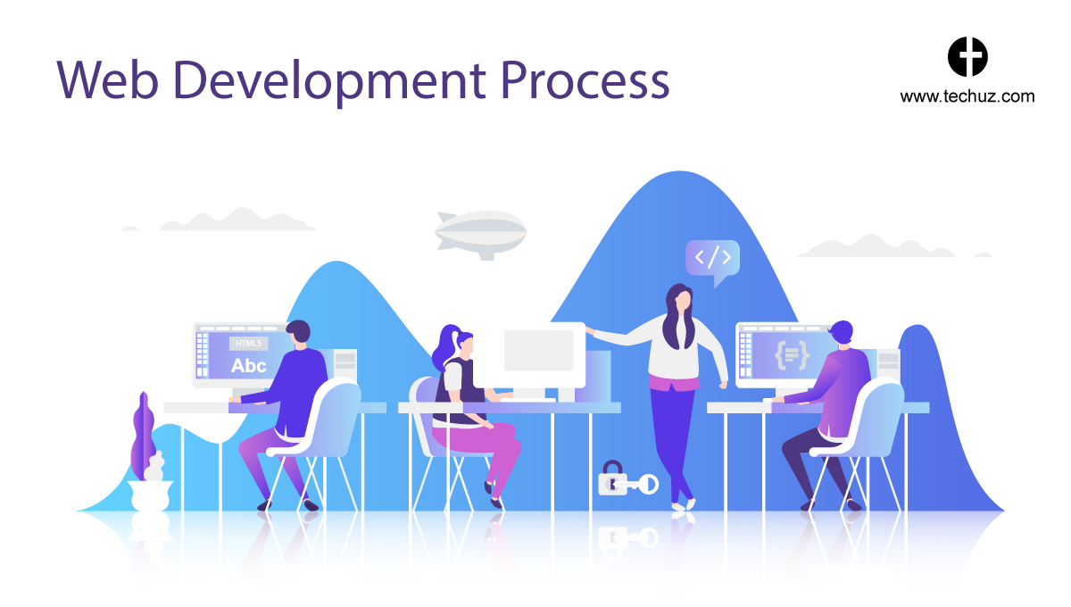 Web Development Process – A Guide to Complete Web Development Life cycle