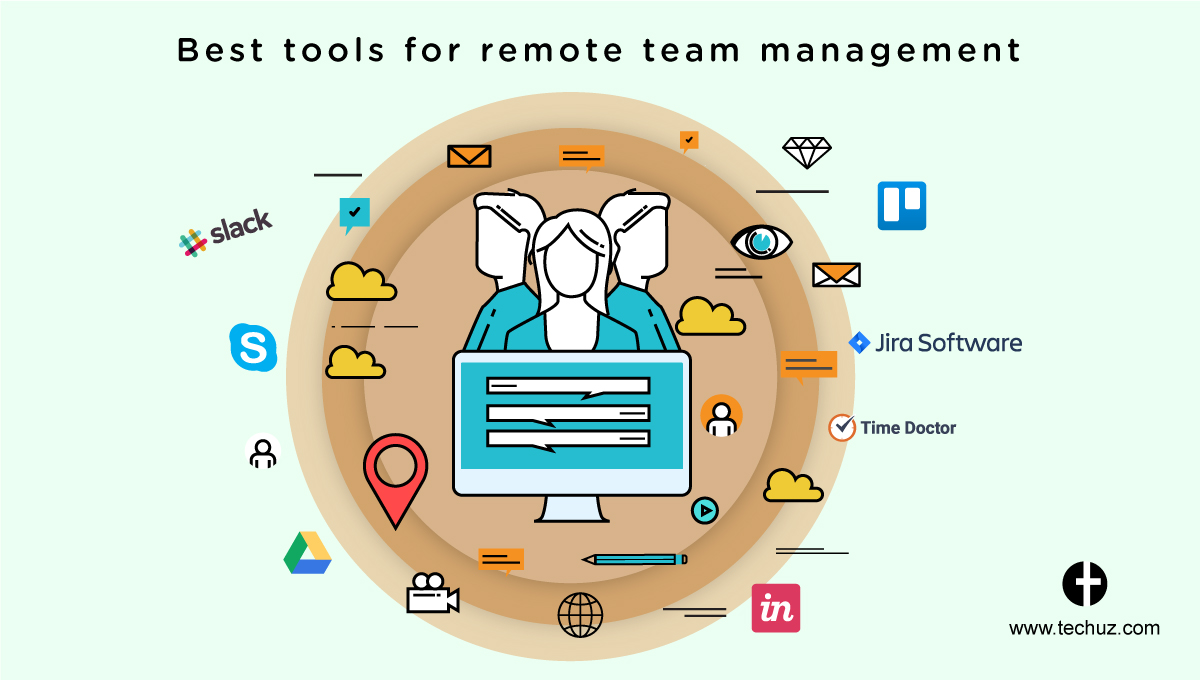 Best Collaboration Tools to Effectively Manage a Remote Team