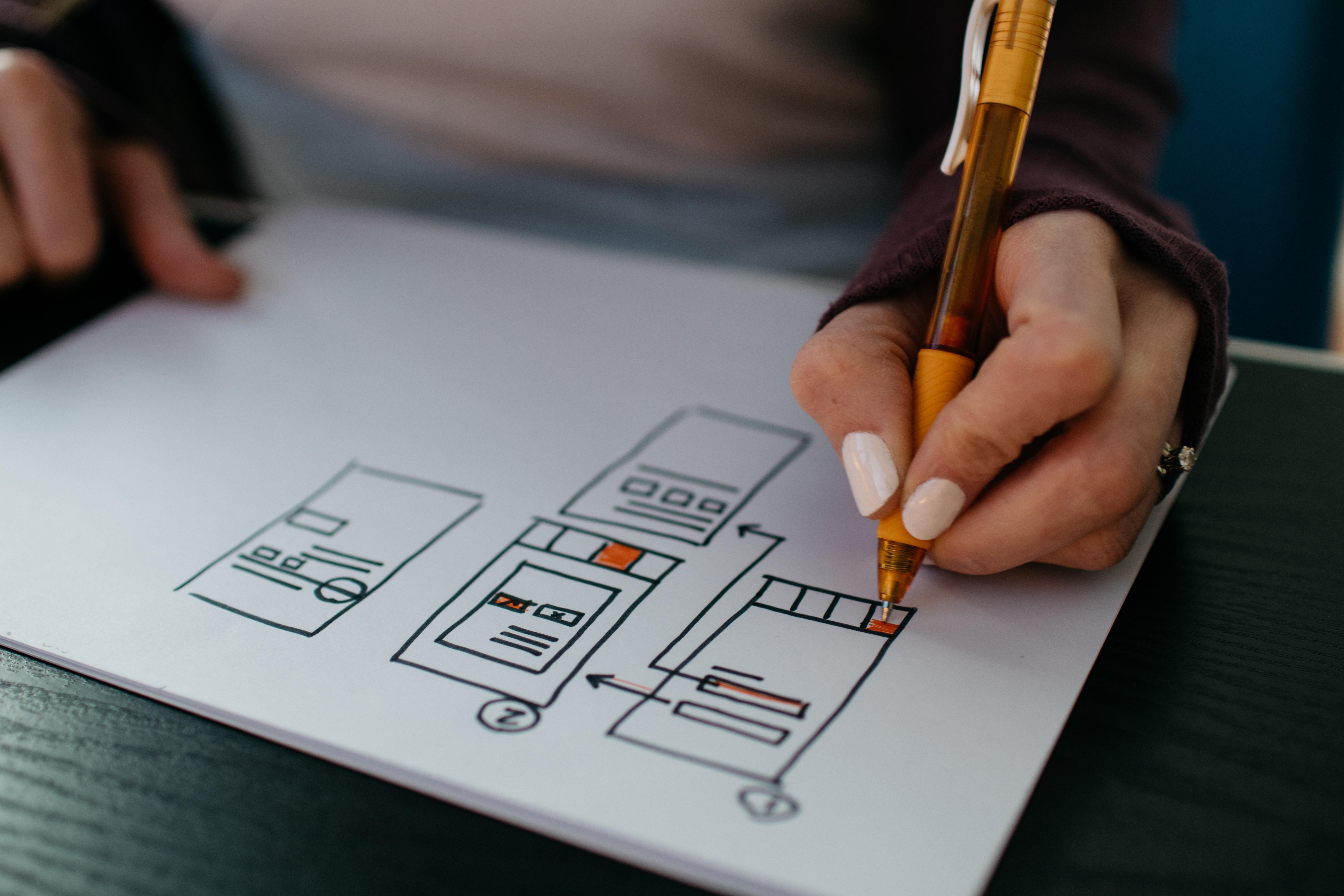 Web design process_design stage
