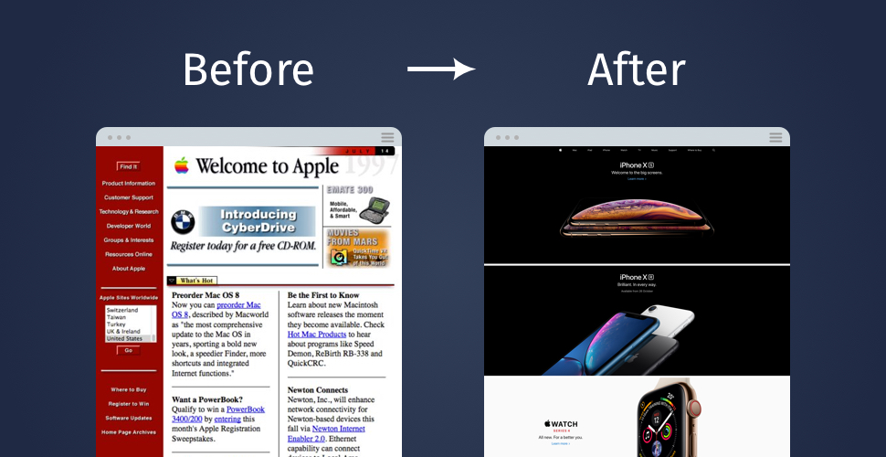 Apple - Difference is websites Before and after