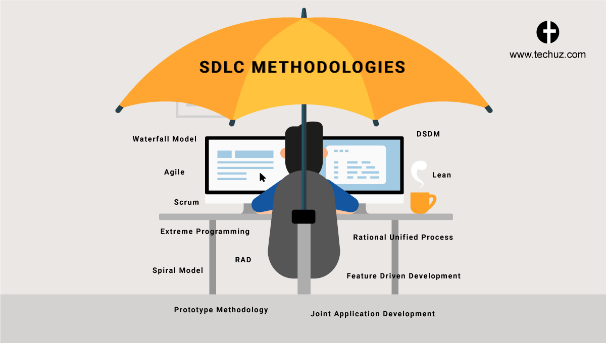Top 12 SDLC Methodologies with Pros and Cons
