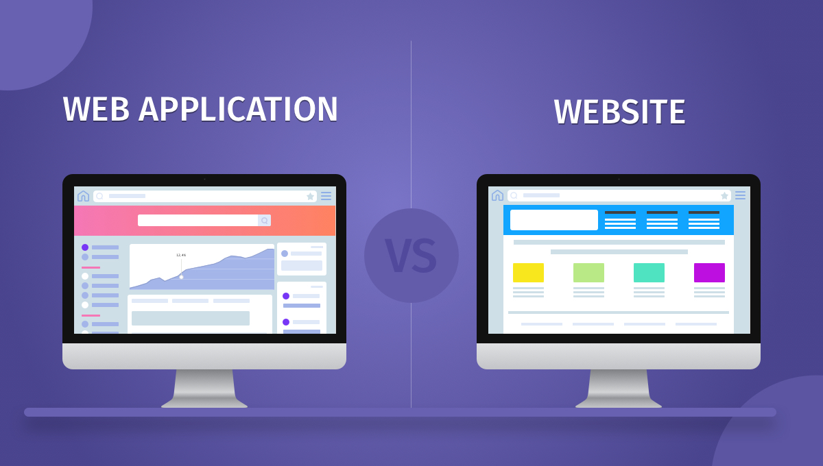 Web Application vs Website – What's the Difference?