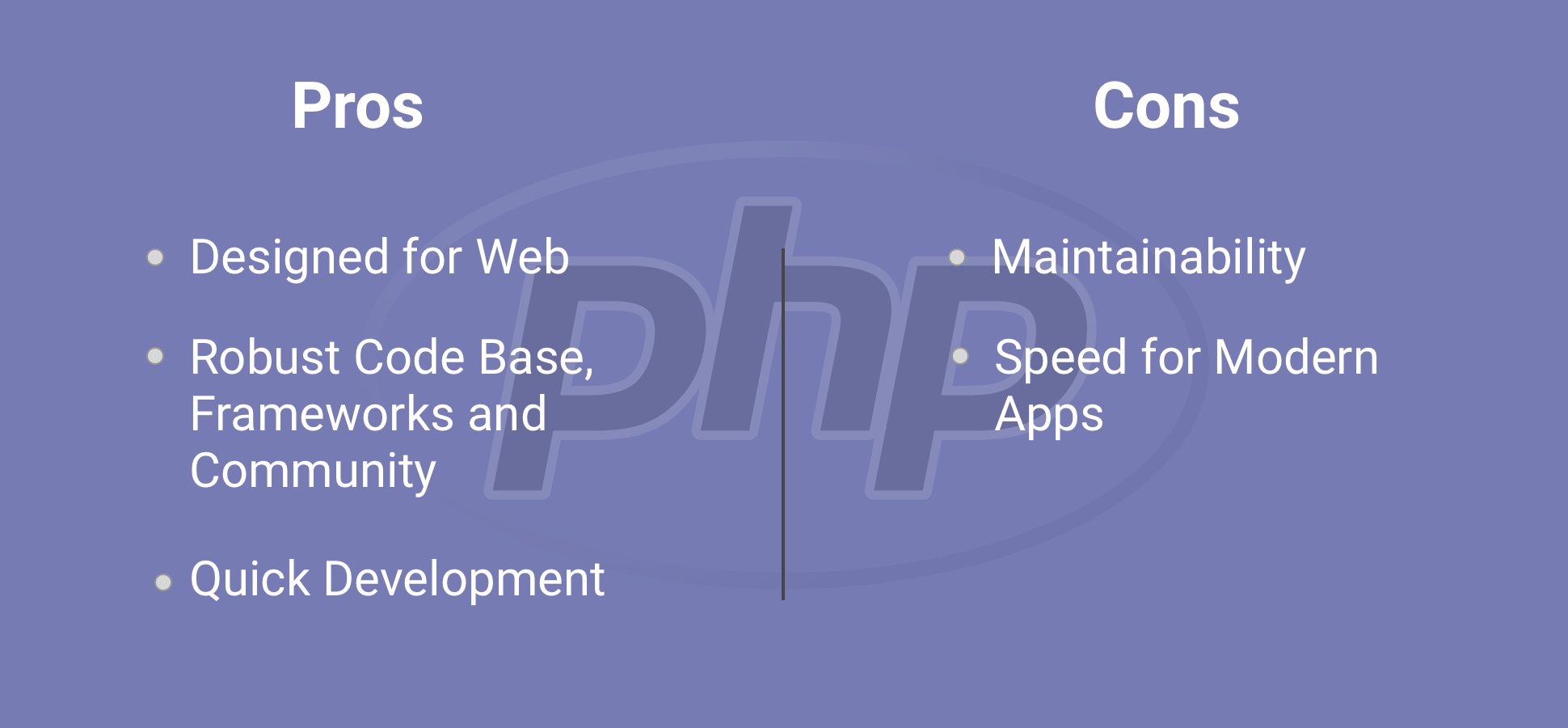 PHP vs Node js - Which Backend Technology is Better for your