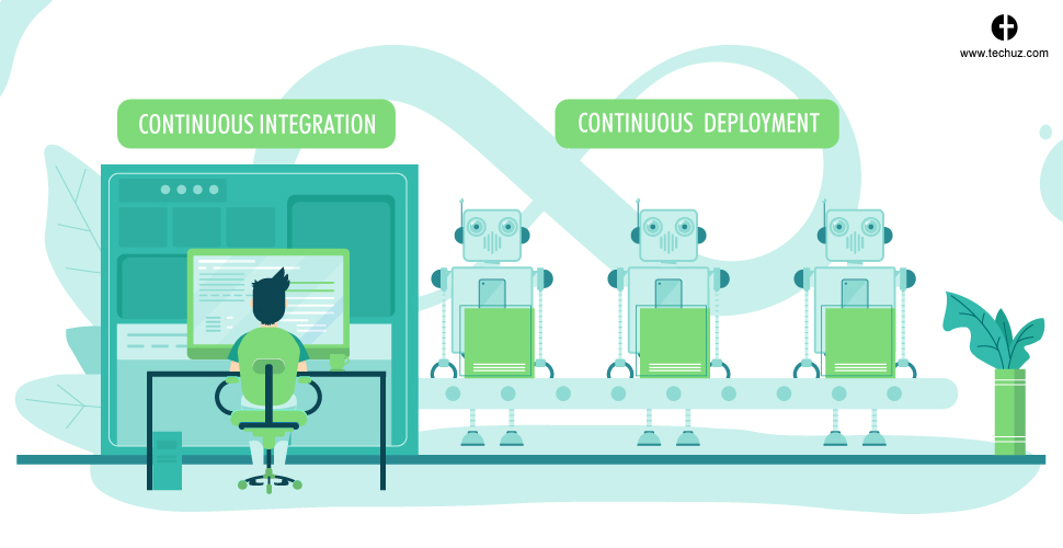 What is CI/CD? An Introduction to Continuous Integration, Continuous Deployment and CI/CD Pipeline