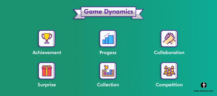 Game-dynamics