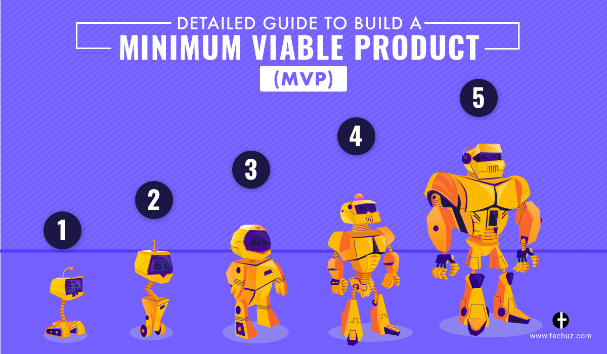How to Build a Successful MVP in 5 Steps: A Complete Guide to Validate Idea & Grow Your Startup