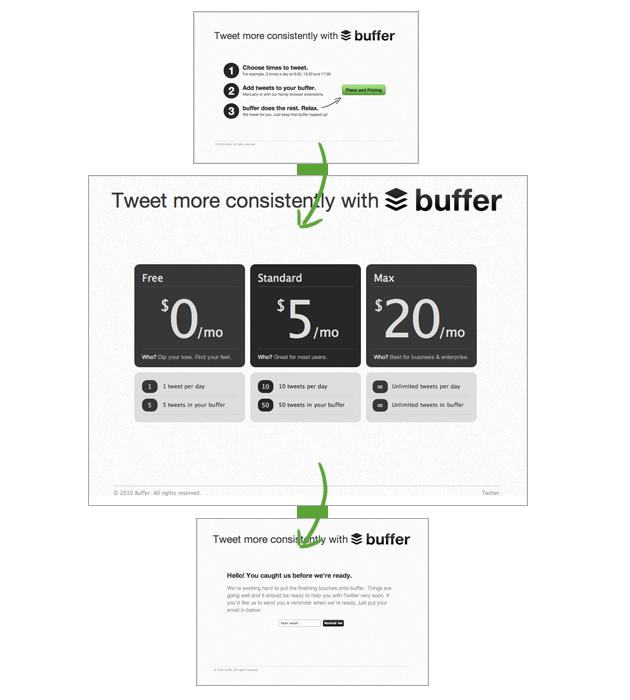 Buffer-Minimum Viable Product Example-2