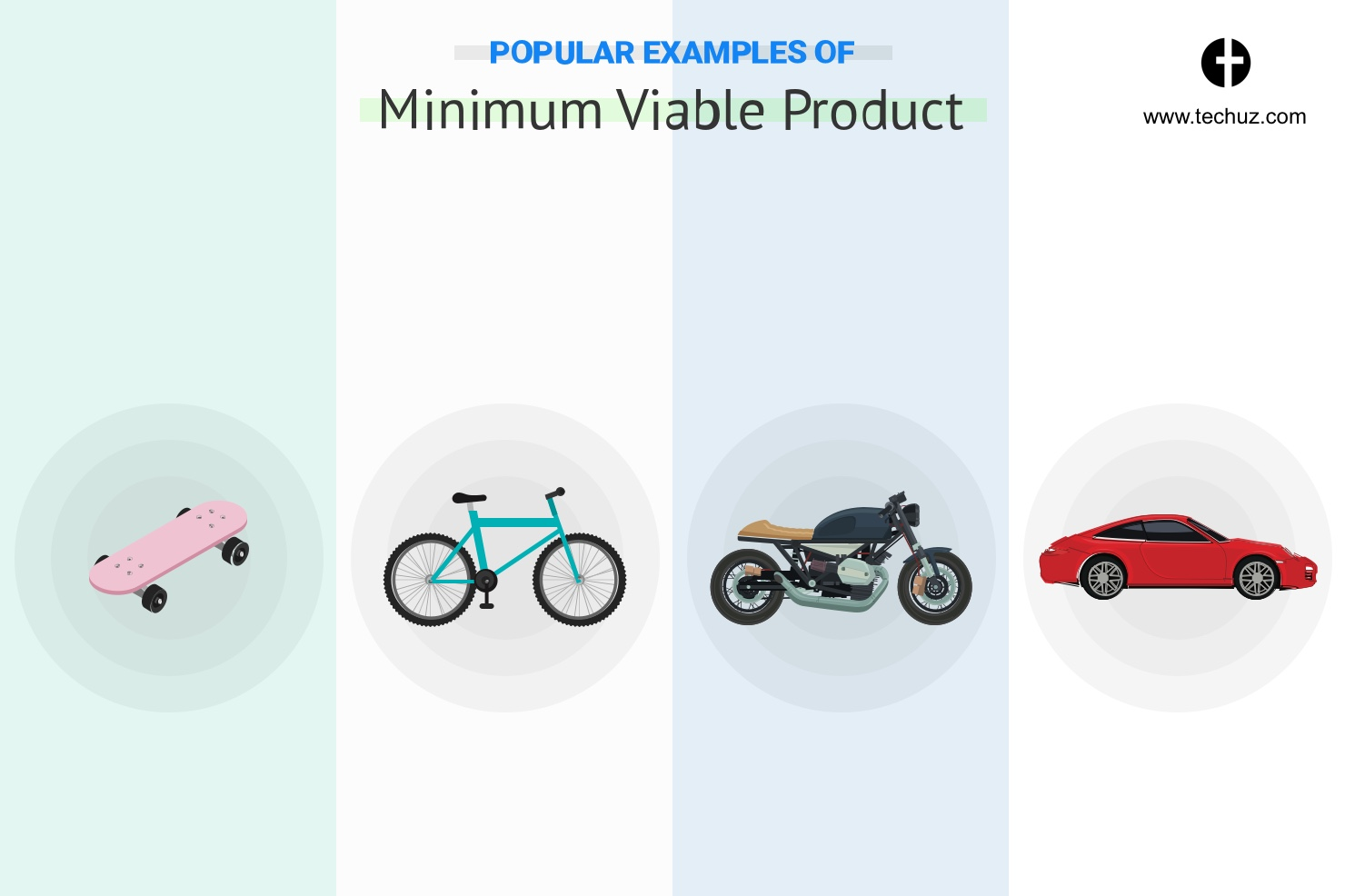 What Are the Popular Minimum Viable Product Examples & How to Apply Them to Your Startup?