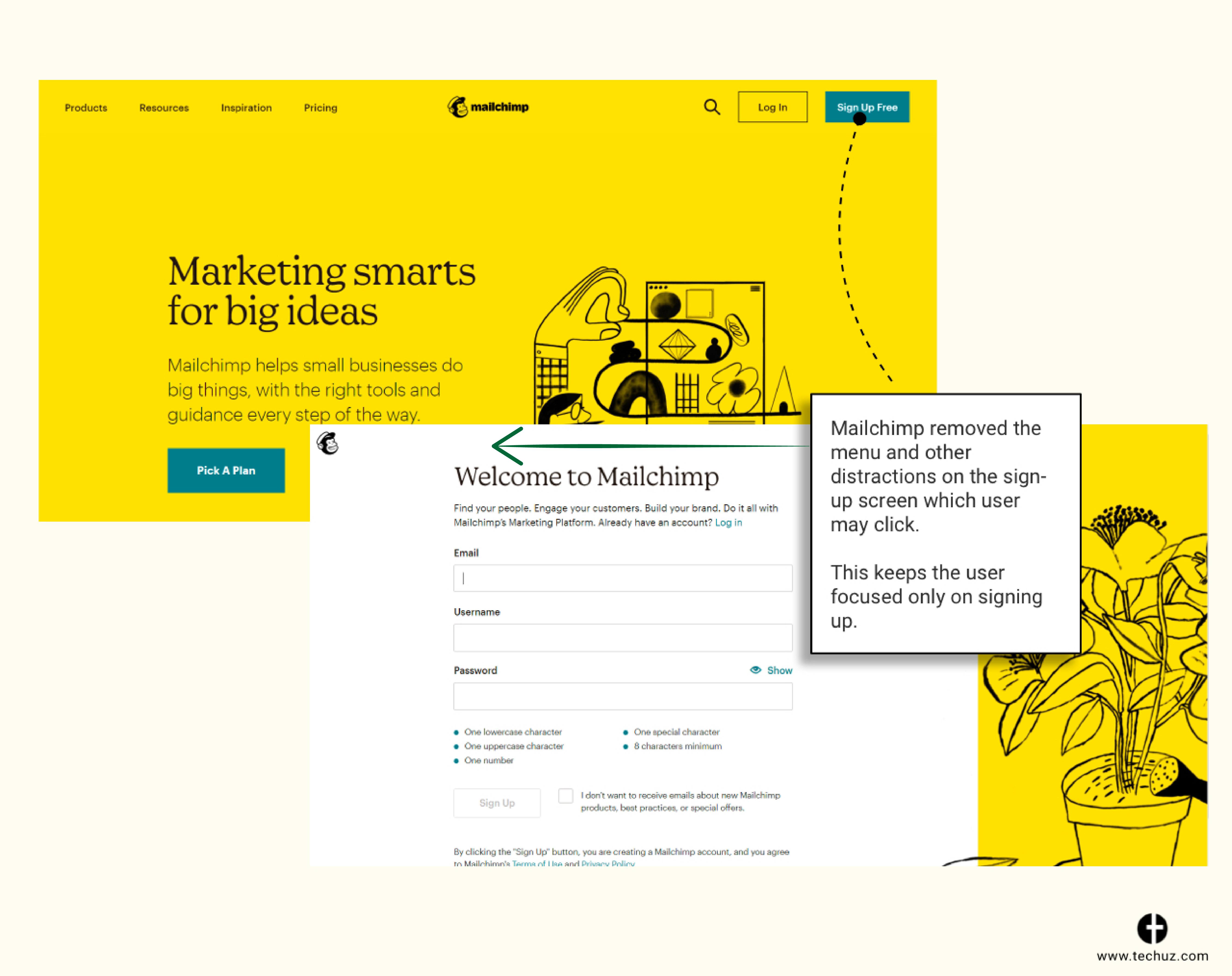 MailChimp UX example_UX design process